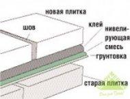 Укладання плитки по плитці